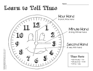 teaching a child to tell time get doodle clock coloring sheets  : clock diagram - findchart.co