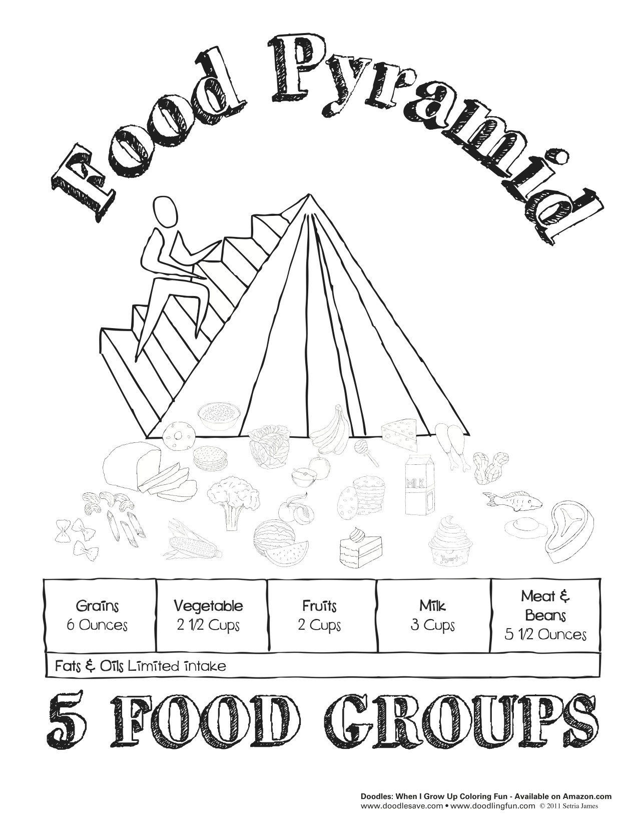 national nutrition month doodles ave Nutrition Coloring Pages Printable  Coloring Pages For Nutrition Month